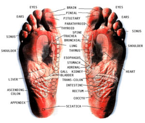 Infrared Foot Spa Benefits